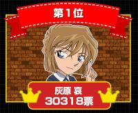 Detektiv Conan 20 Jubiläum Ai Haibara Abstimmung